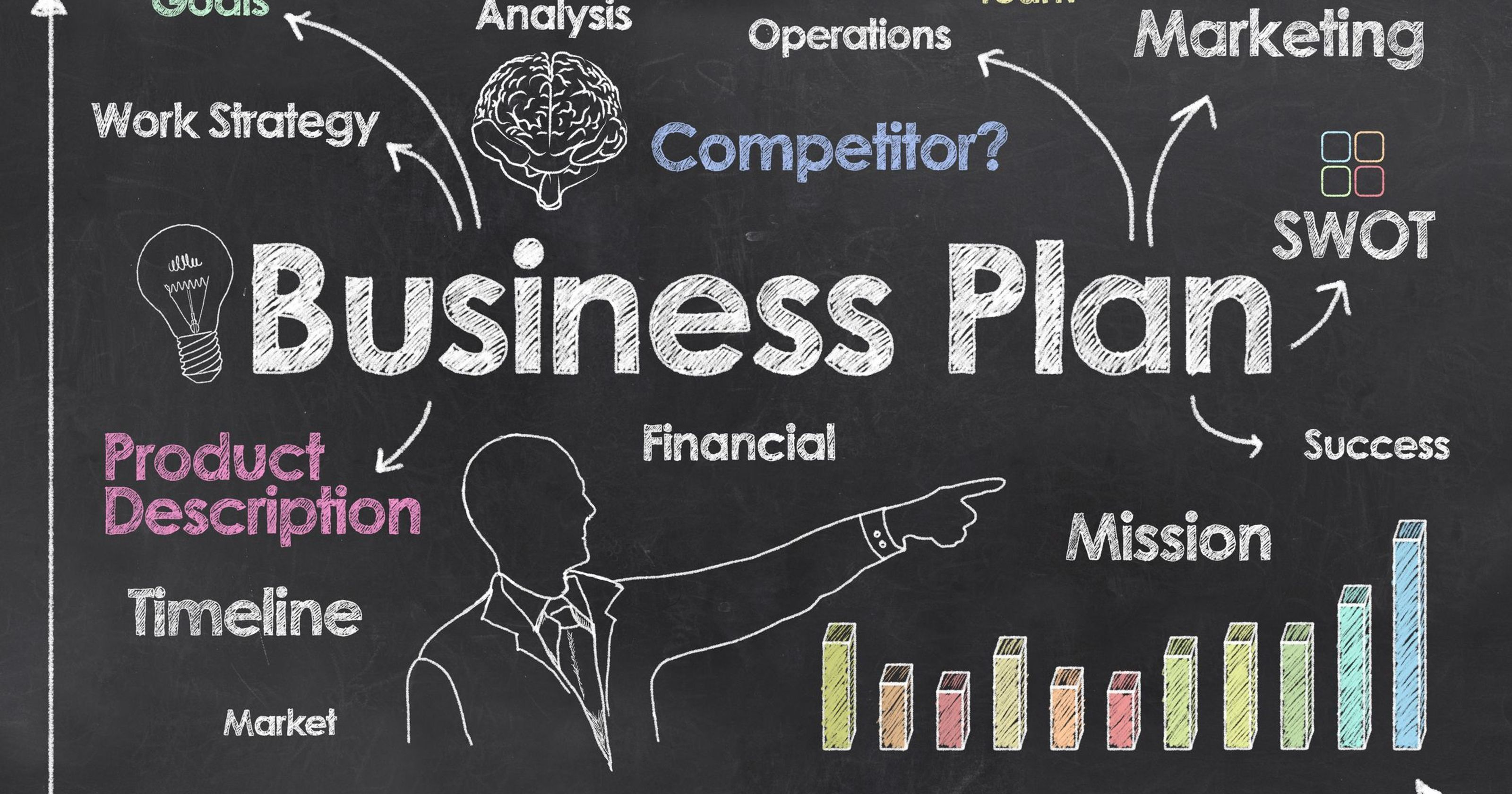Reasons to Hire a Business Plan Consultant